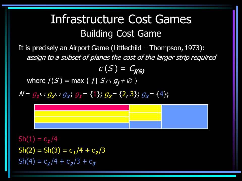 Infrastructure Cost Games It is precisely an Airport Game (Littlechild – Thompson, 1973): assign to a subset of planes the cost of the larger strip required c (S ) = C j(S) where j (S ) = max { j | S  g j   } Building Cost Game c1c1 c2c2 c3c3 Sh(1) = c 1 /4 Sh(2) = Sh(3) = c 1 /4 + c 2 /3 Sh(4) = c 1 /4 + c 2 /3 + c 3 N = g 1  g 2  g 3 ; g 1 = {1}; g 2 = {2, 3}; g 3 = {4};
