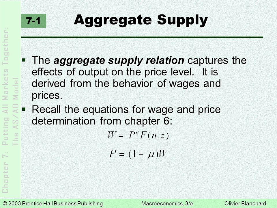 © 2003 Prentice Hall Business PublishingMacroeconomics, 3/e Olivier Blanchard Aggregate Demand Changes in monetary or fiscal policy—or more generally in any variable, other than the price level, that shift the IS or the LM curves—shift the aggregate demand curve.