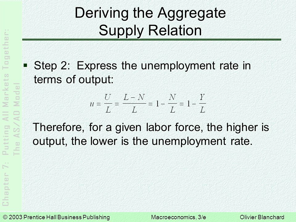 © 2003 Prentice Hall Business PublishingMacroeconomics, 3/e Olivier Blanchard Deriving the Aggregate Supply Relation  Step 3: Replace the unemployment rate in the equation obtained in step one: In words, the price level depends on the expected price level, P e, and the level of output, Y (and also , z, and L, but we take those as constant here).