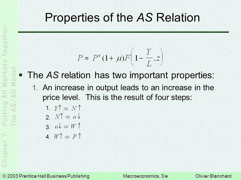 © 2003 Prentice Hall Business PublishingMacroeconomics, 3/e Olivier Blanchard Properties of the AS Relation  The AS relation has two important properties: 2.