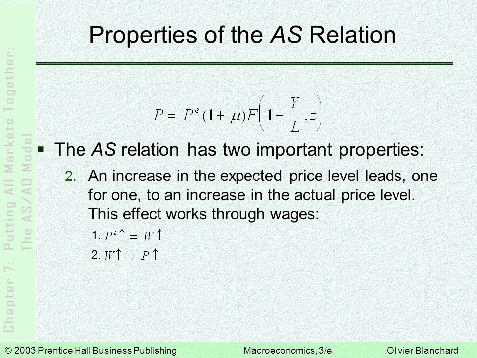 © 2003 Prentice Hall Business PublishingMacroeconomics, 3/e Olivier Blanchard Aggregate Supply Given the expected price level, an increase in output leads to an increase in the price level.