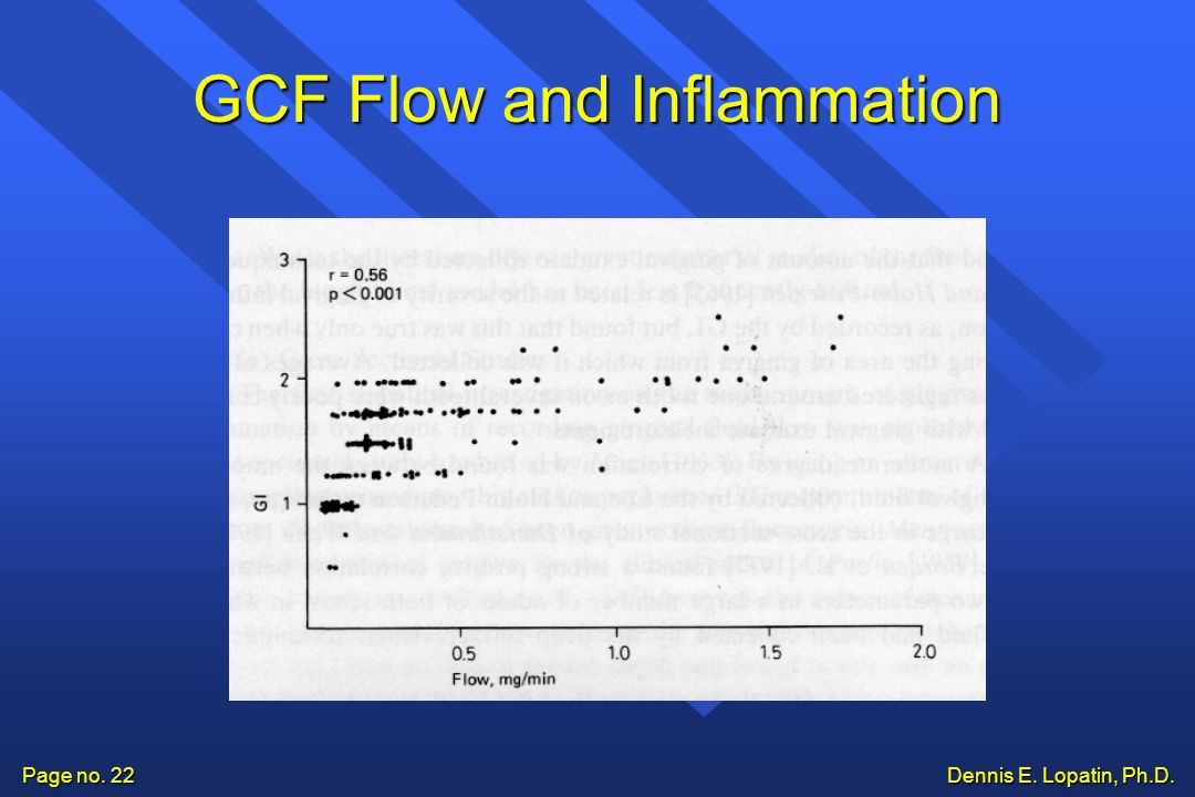 Dennis E. Lopatin, Ph.D. Page no. 22 GCF Flow and Inflammation