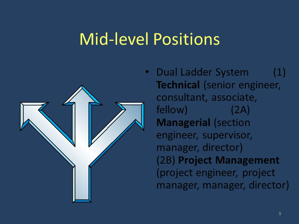 Question # 10.14 Some engineers and managers are known to have more difficulties in interpersonal relations than other.