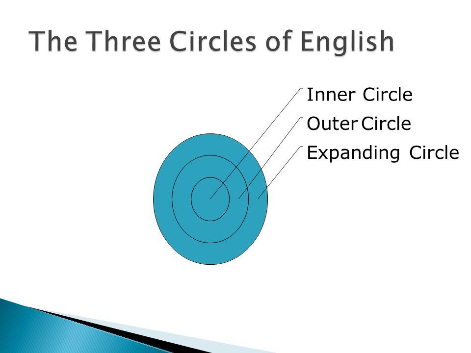 Inner Circle Outer Circle Expanding Circle