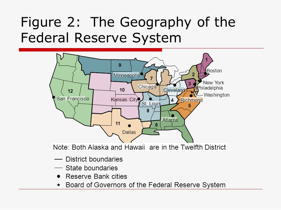 Figure 2: The Geography of the Federal Reserve System District boundaries State boundaries Reserve Bank cities Board of Governors of the Federal Reser