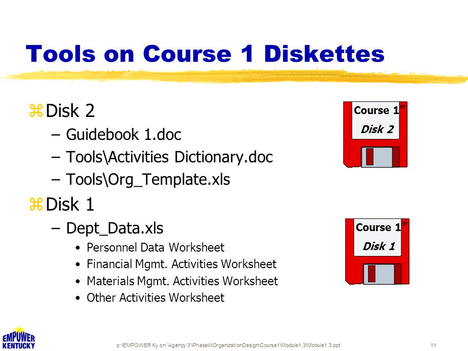 p:\EMPOWER Ky on 'Agency 3'\Phaseiii\OrganizationDesign\Course1\Module1.3\Module1.3.ppt11 Tools on Course 1 Diskettes zDisk 2 –Guidebook 1.doc –Tools\