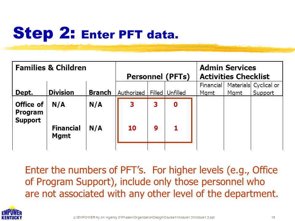 p:\EMPOWER Ky on 'Agency 3'\Phaseiii\OrganizationDesign\Course1\Module1.3\Module1.3.ppt18 Step 2: Enter PFT data. Enter the numbers of PFT's. For high