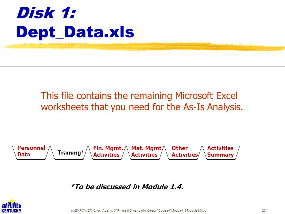 p:\EMPOWER Ky on Agency 3 \Phaseiii\OrganizationDesign\Course1\Module1.3\Module1.3.ppt23 Disk 1: Dept_Data.xls Personnel Data Training* Fin.