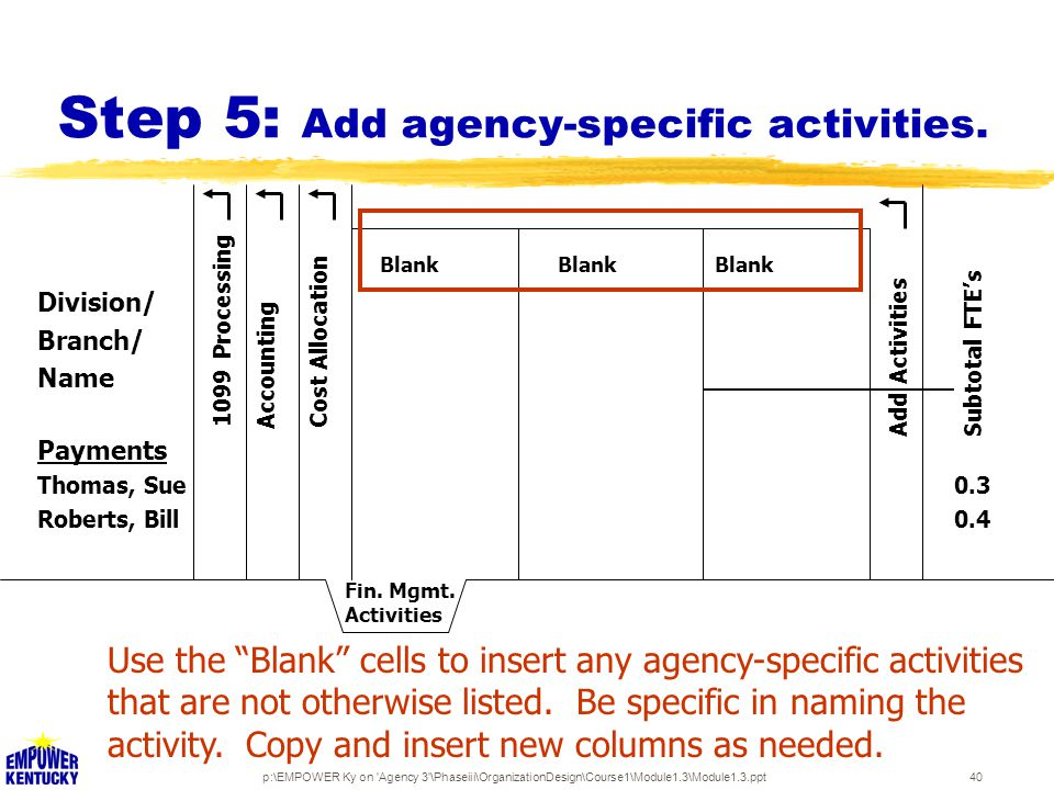 p:\EMPOWER Ky on Agency 3 \Phaseiii\OrganizationDesign\Course1\Module1.3\Module1.3.ppt40 Division/ Branch/ Name Payments Thomas, Sue0.3 Roberts, Bill0.4 Step 5: Add agency-specific activities.