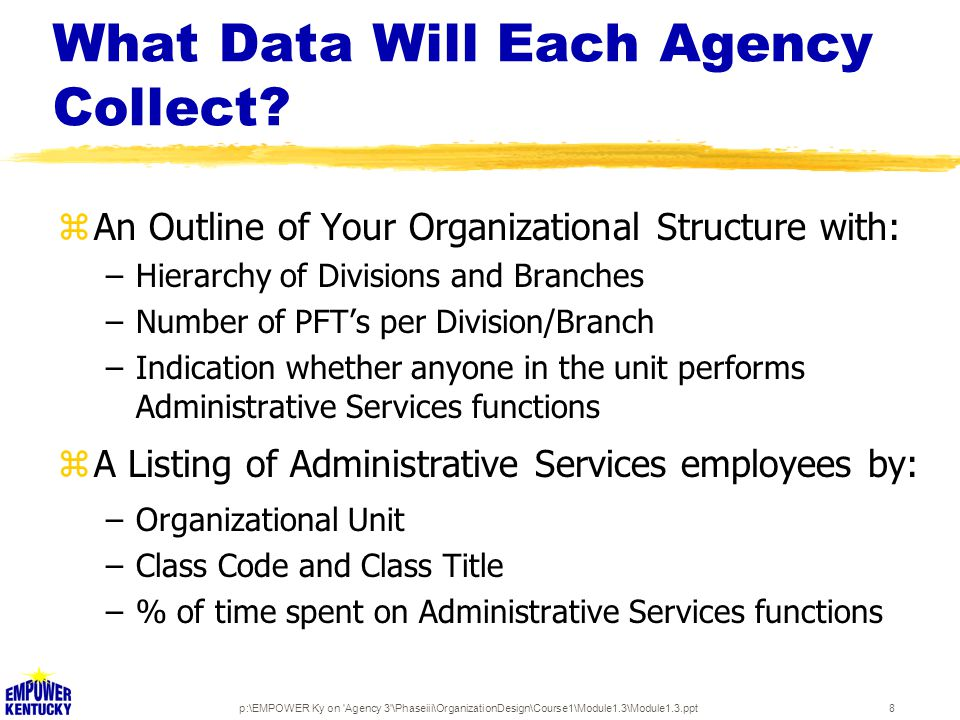 p:\EMPOWER Ky on Agency 3 \Phaseiii\OrganizationDesign\Course1\Module1.3\Module1.3.ppt9 zOrganizational Charts zDepartment and Division Heads zBranch Managers zPersonnel Administrators zPerformance Evaluations* Where Do I Get This Data.