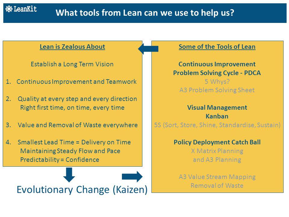Lean is Zealous About Establish a Long Term Vision 1.Continuous Improvement and Teamwork 2.