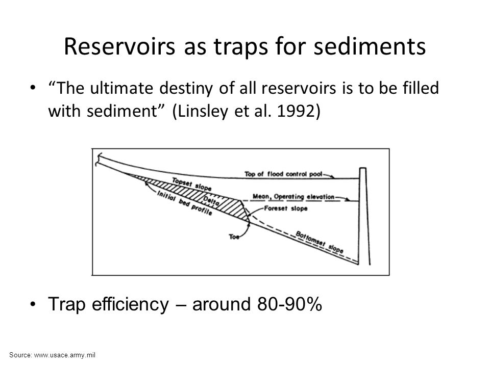 Reservoirs as traps for sediments The ultimate destiny of all reservoirs is to be filled with sediment (Linsley et al.