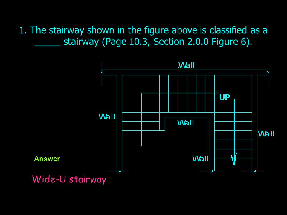 1. The stairway shown in the figure above is classified as a _____ stairway (Page 10.3, Section 2.0.0 Figure 6). Answer Wide-U stairway