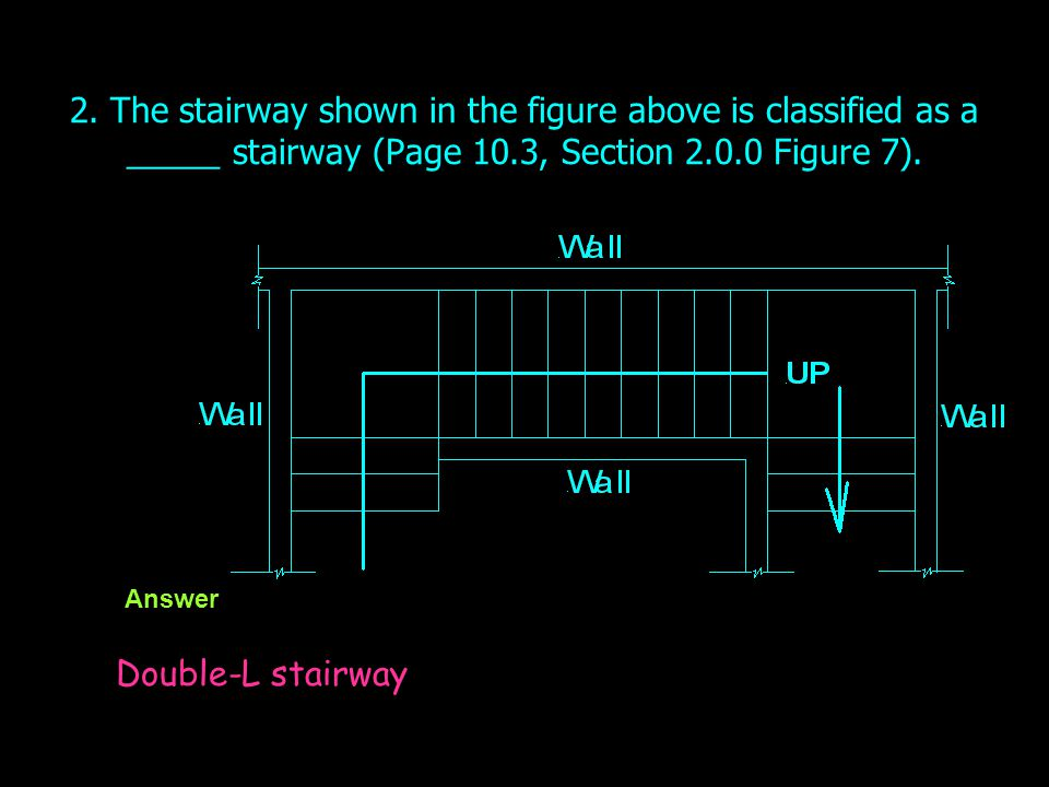 2. The stairway shown in the figure above is classified as a _____ stairway (Page 10.3, Section 2.0.0 Figure 7). Answer Double-L stairway