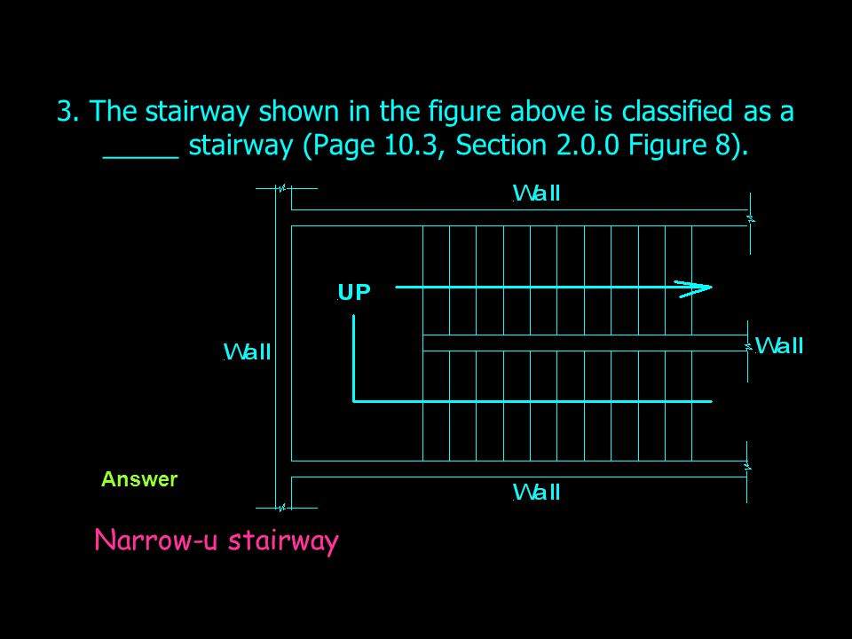 3. The stairway shown in the figure above is classified as a _____ stairway (Page 10.3, Section 2.0.0 Figure 8). Answer Narrow-u stairway
