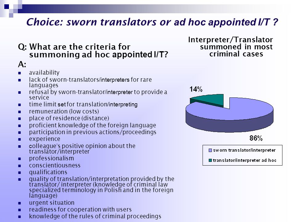 Choice: sworn translators or ad hoc appointed I/T ? Q: What are the criteria for summoning ad hoc appointed I/T ? A: availability lack of sworn-transl