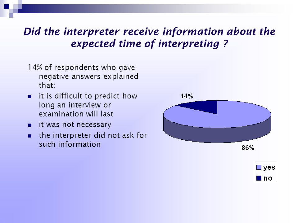 Did the interpreter receive information about the expected time of interpreting ? 14% of respondents who gave negative answers explained that: it is d