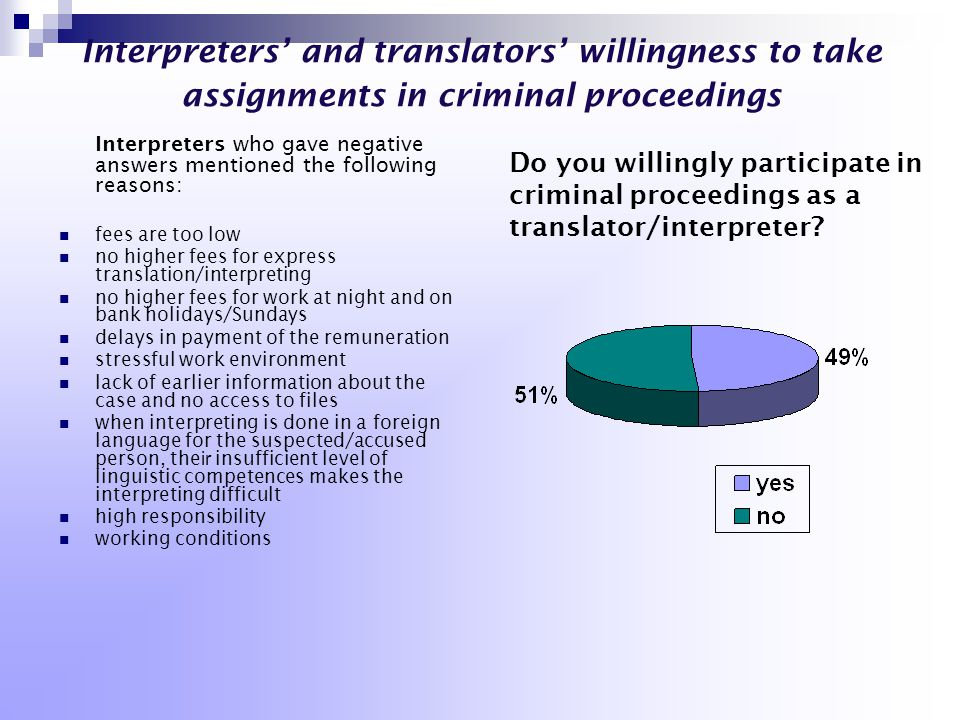 Interpreters' and translators' willingness to take assignments in criminal proceedings Interpreters who gave negative answers mentioned the following