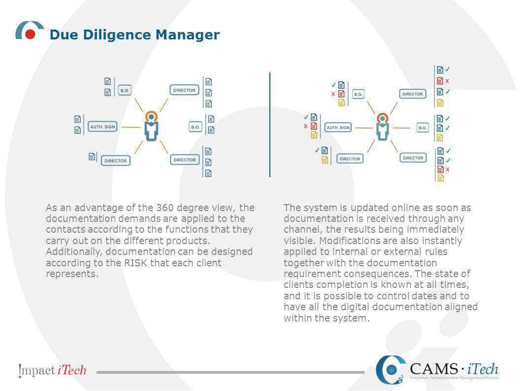 Due Diligence Manager As an advantage of the 360 degree view, the documentation demands are applied to the contacts according to the functions that th