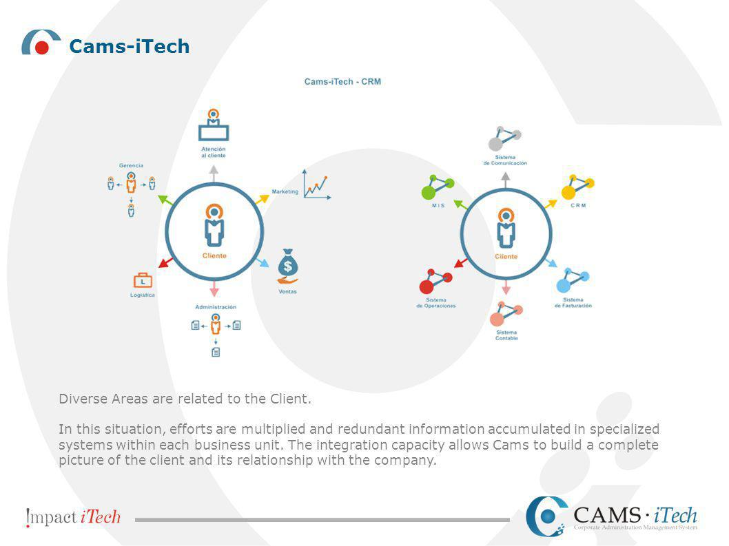 Cams-iTech Diverse Areas are related to the Client. In this situation, efforts are multiplied and redundant information accumulated in specialized sys