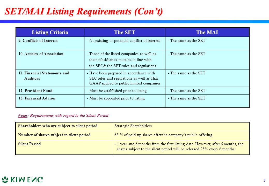 3 Listing CriteriaThe SETThe MAI 9. Conflicts of Interest-No existing or potential conflict of interest-The same as the SET 10. Articles of Associatio