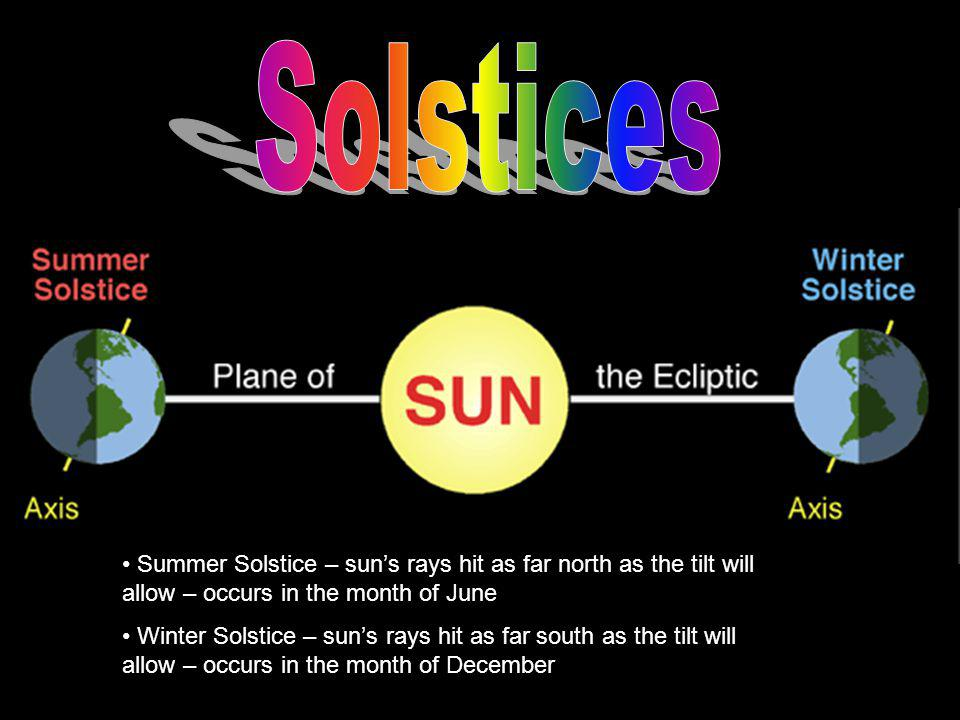 The Summer and Winter Solstices have been important to mankind for a long time.