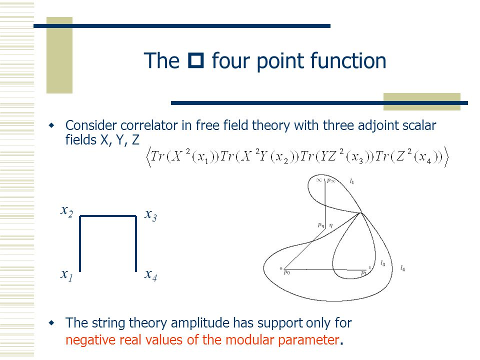  Consider correlator in free field theory with three adjoint scalar fields X, Y, Z  The string theory amplitude has support only for negative real values of the modular parameter.