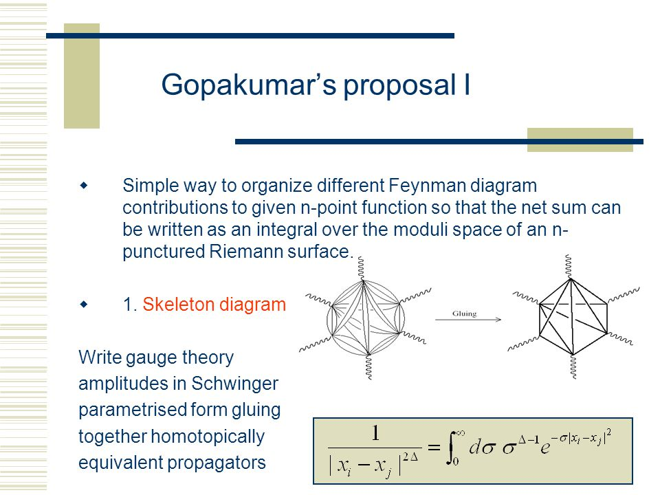  Simple way to organize different Feynman diagram contributions to given n-point function so that the net sum can be written as an integral over the moduli space of an n- punctured Riemann surface.