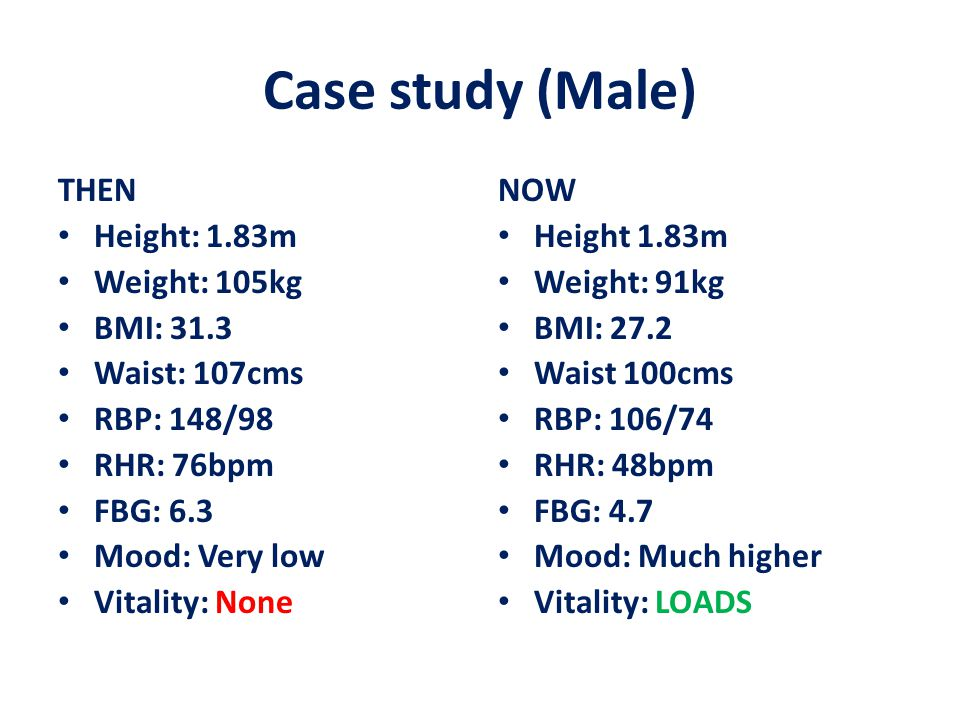 Case study (Male) THEN Height: 1.83m Weight: 105kg BMI: 31.3 Waist: 107cms RBP: 148/98 RHR: 76bpm FBG: 6.3 Mood: Very low Vitality: None NOW Height 1.83m Weight: 91kg BMI: 27.2 Waist 100cms RBP: 106/74 RHR: 48bpm FBG: 4.7 Mood: Much higher Vitality: LOADS