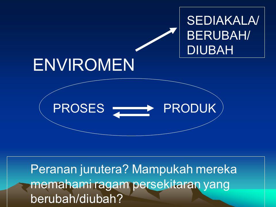 PROSES PRODUK ENVIROMEN SEDIAKALA/ BERUBAH/ DIUBAH Peranan jurutera.