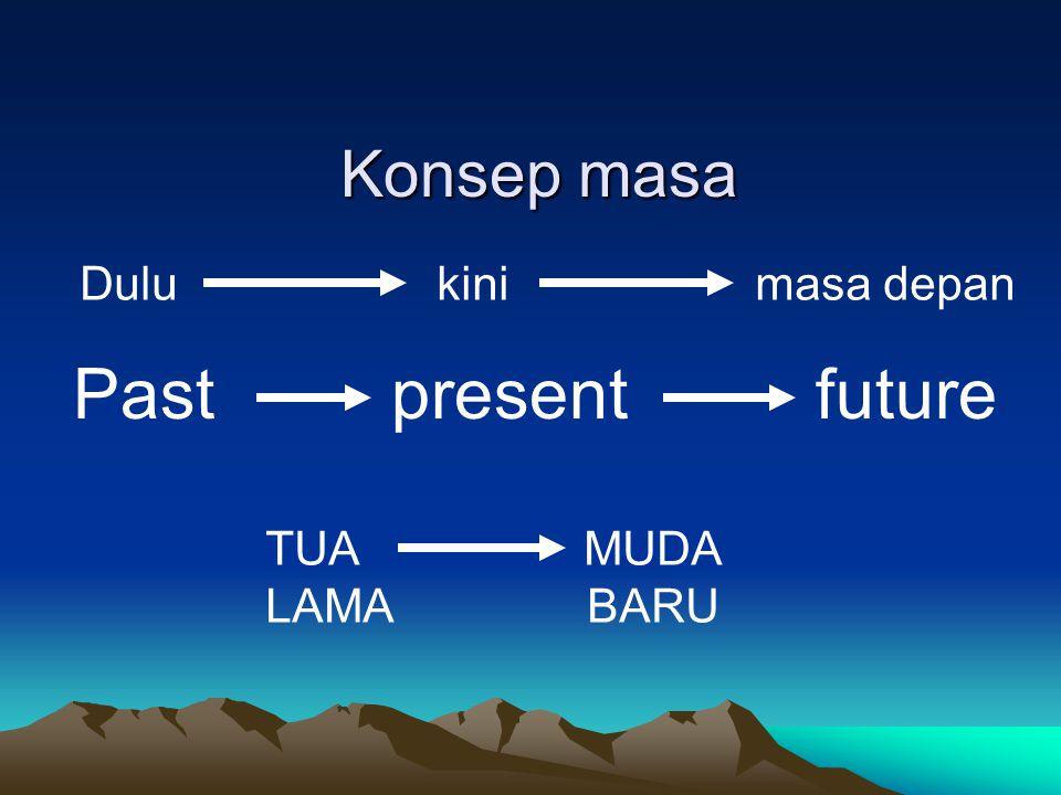 Konsep masa Pastpresent future TUAMUDA LAMA BARU Dulu kini masa depan