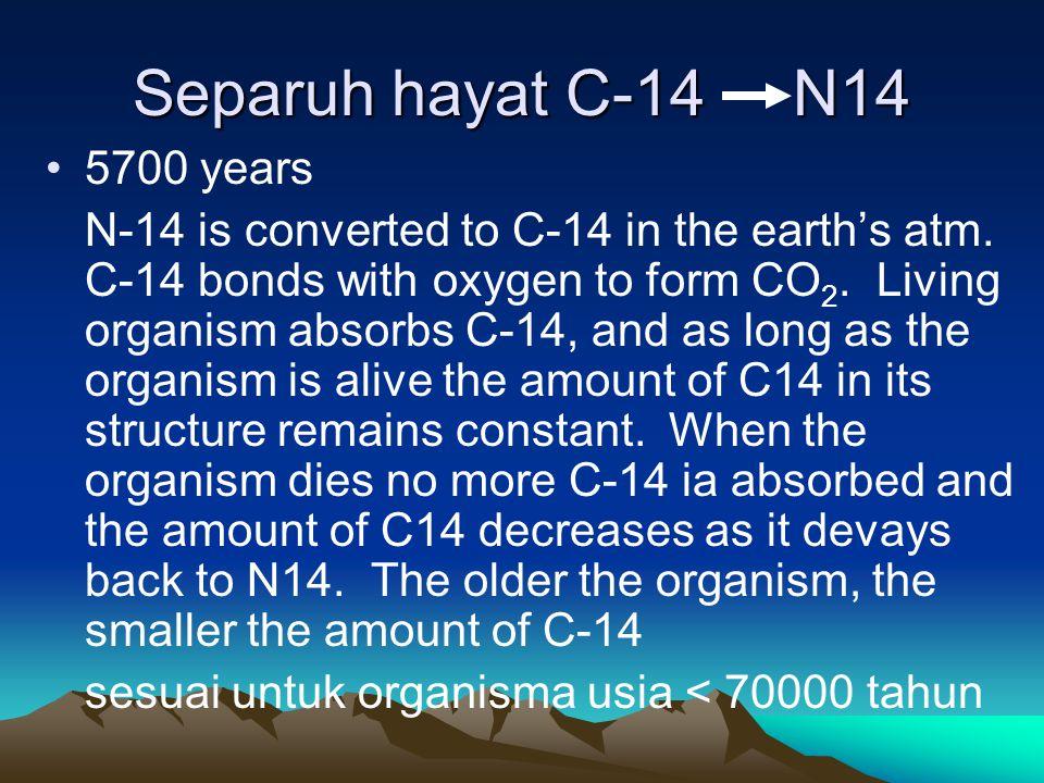 Separuh hayat C-14 N14 5700 years N-14 is converted to C-14 in the earth's atm.