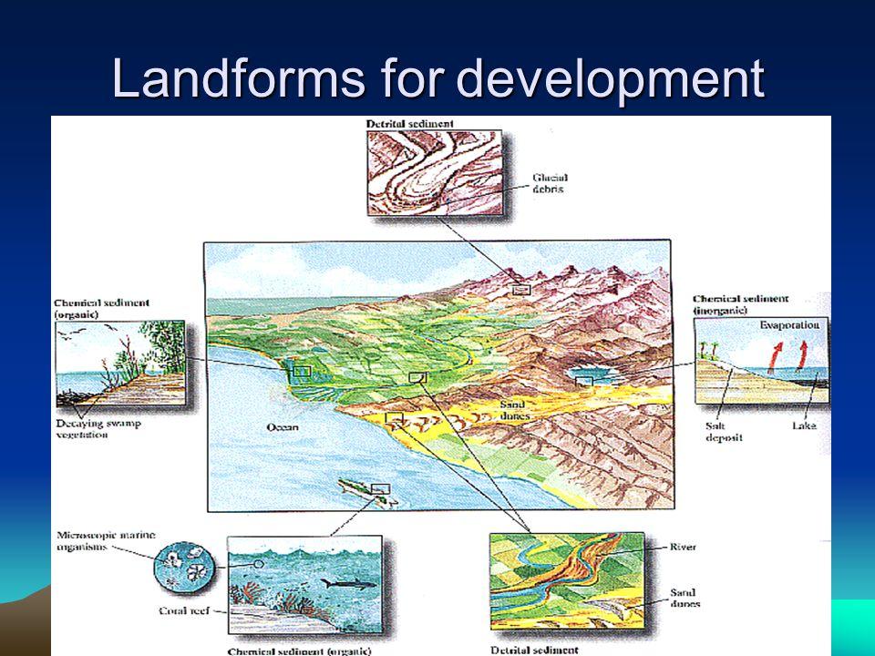 Landforms for development