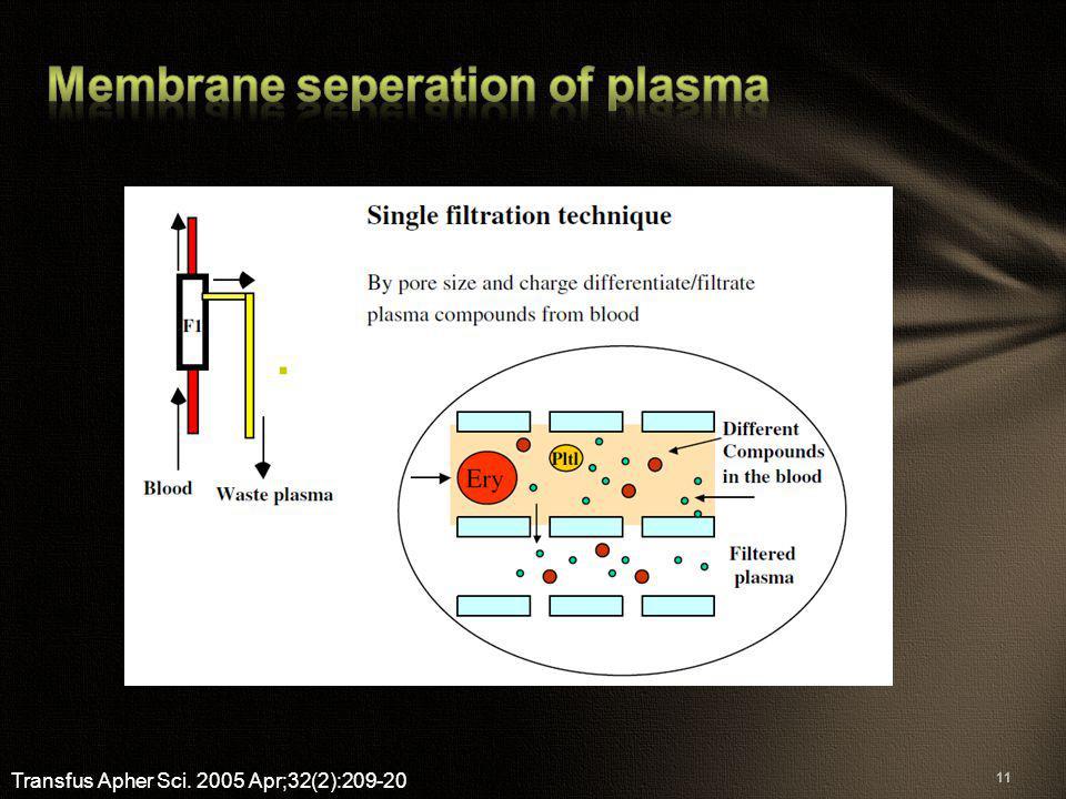 11 Transfus Apher Sci. 2005 Apr;32(2):209-20
