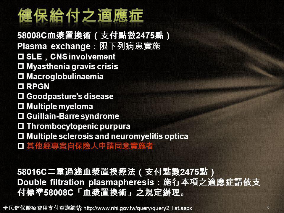 58008C 血漿置換術(支付點數 2475 點) Plasma exchange :限下列病患實施  SLE , CNS involvement  Myasthenia gravis crisis  Macroglobulinaemia  RPGN  Goodpasture's dise