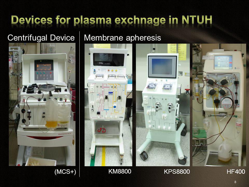 8 Membrane apheresis (MCS+) KM8800 Centrifugal Device KPS8800HF400