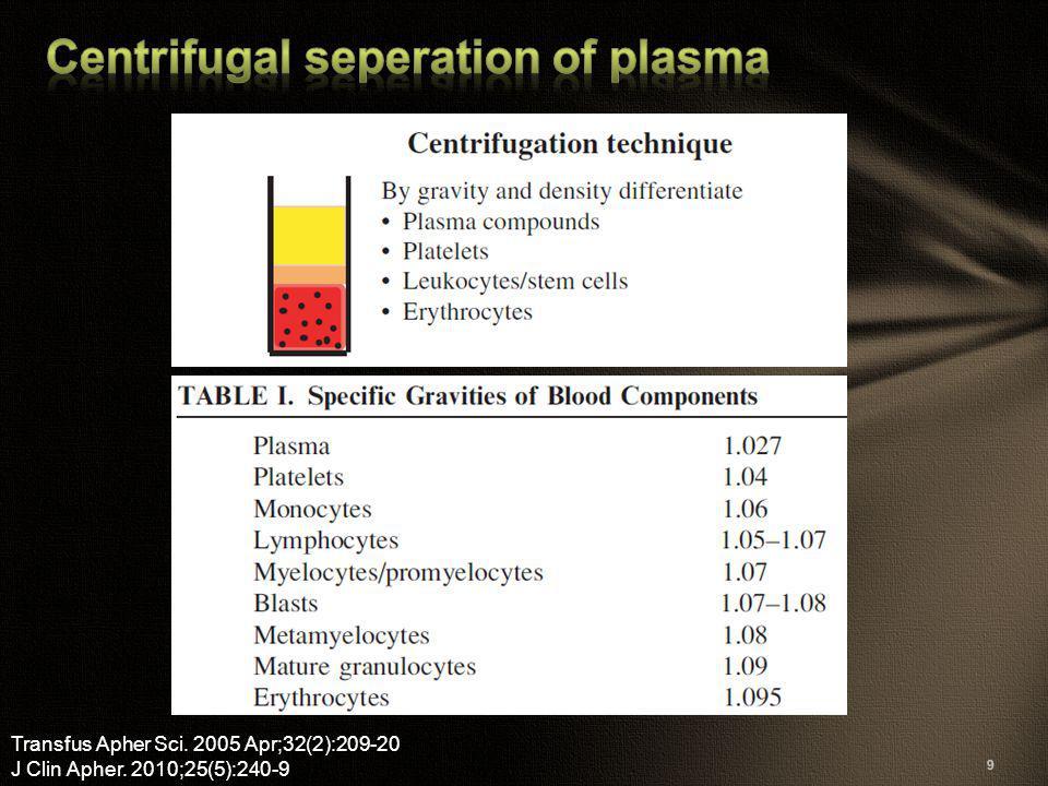 9 Transfus Apher Sci. 2005 Apr;32(2):209-20 J Clin Apher. 2010;25(5):240-9