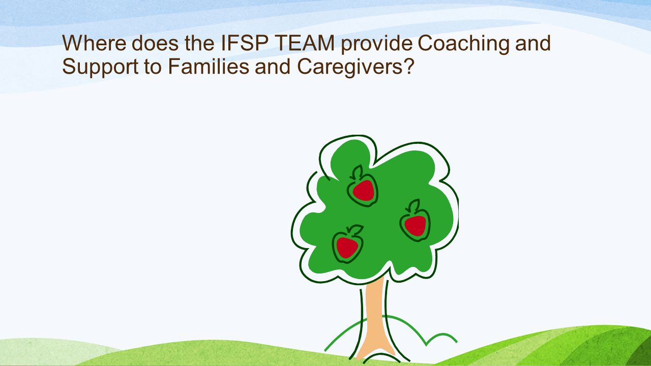 Where does the IFSP TEAM provide Coaching and Support to Families and Caregivers?