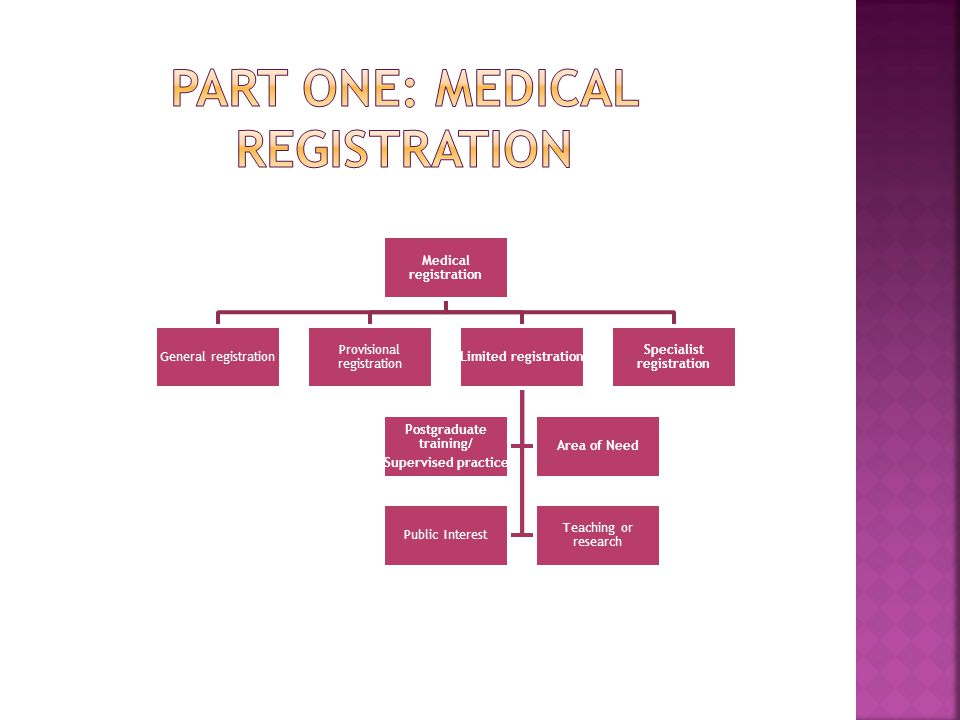 How do I apply for a Medicare provider number.