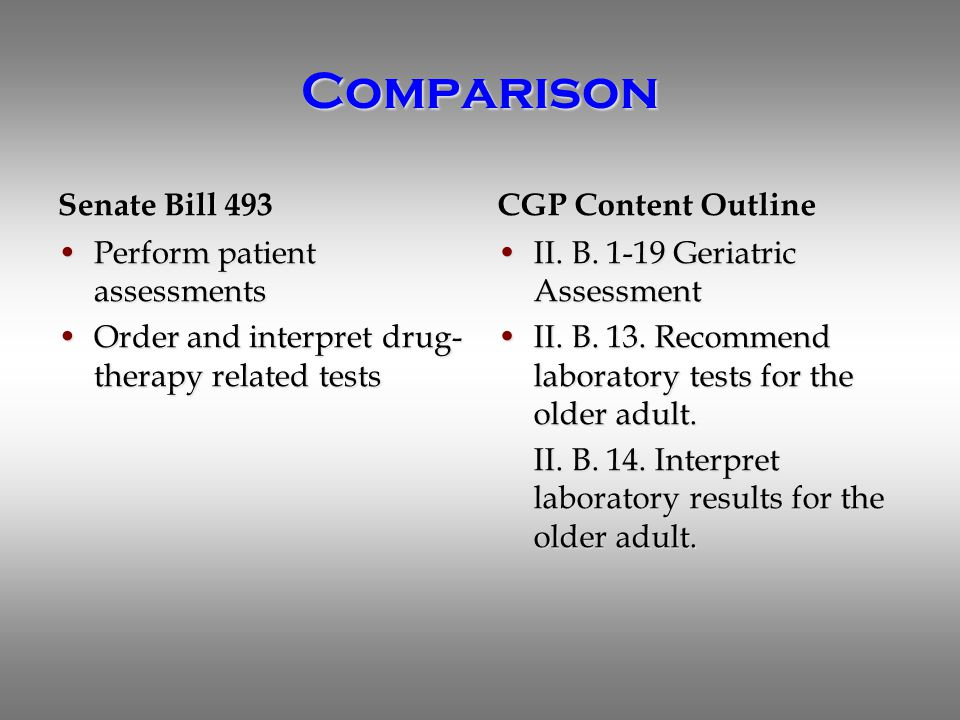 Comparison Senate Bill 493 Perform patient assessments Order and interpret drug- therapy related tests CGP Content Outline II.