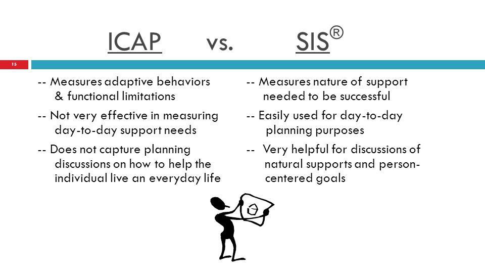 -- Measures adaptive behaviors -- Measures nature of support & functional limitations needed to be successful -- Not very effective in measuring -- Easily used for day-to-day day-to-day support needs planning purposes -- Does not capture planning -- Very helpful for discussions of discussions on how to help the natural supports and person- individual live an everyday life centered goals ICAP vs.