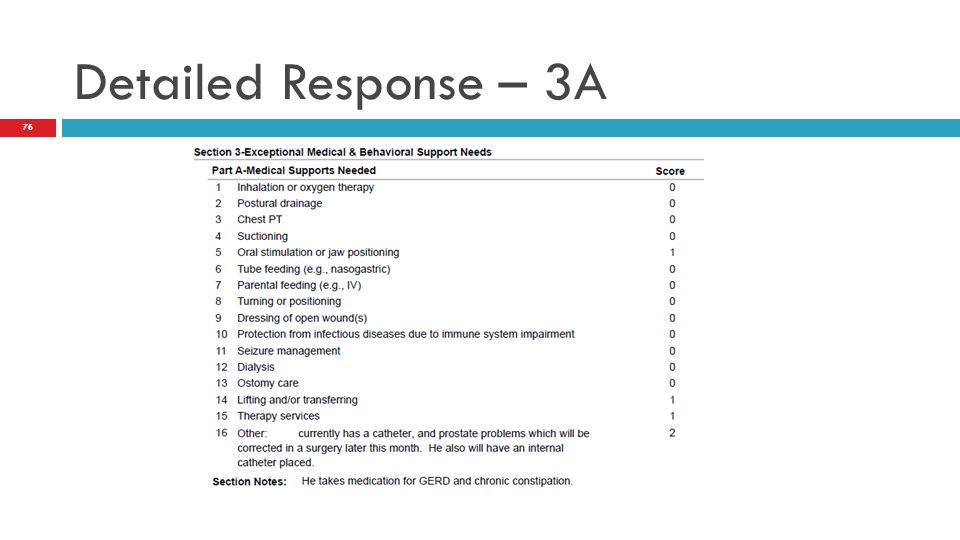 Detailed Response – 3A 76