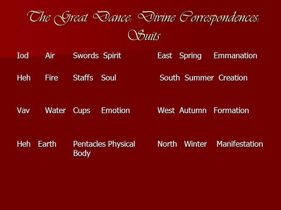 The Great Dance: Divine Correspondences: Suits Iod AirSwords SpiritEast SpringEmmanation HehFireStaffsSoul South Summer Creation VavWaterCupsEmotion W