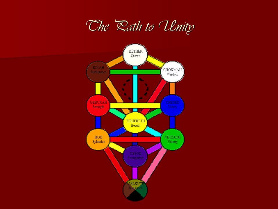 The Path to Unity KETHER Crown CHOKMAH Wisdom CHESED Mercy NETZACH Victory TIPHERETH Beauty BINAH Intelligence GEBURAH Strength HOD Splendor YESOD Fou