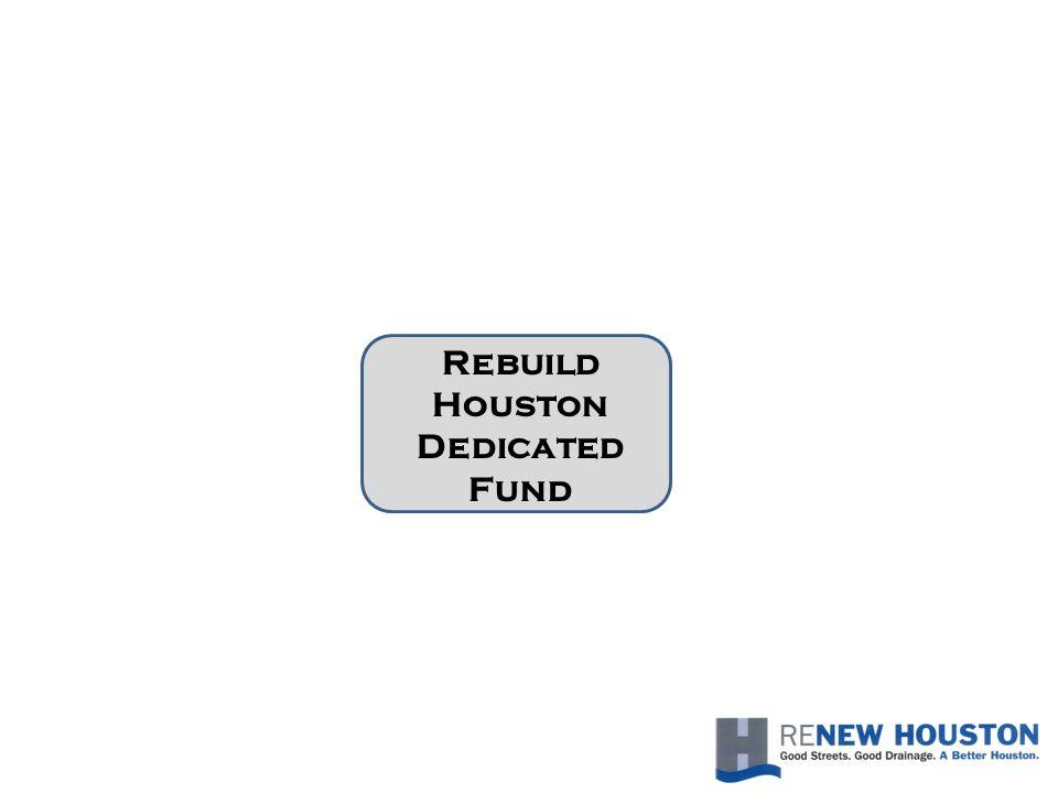Rebuild Houston Dedicated Fund