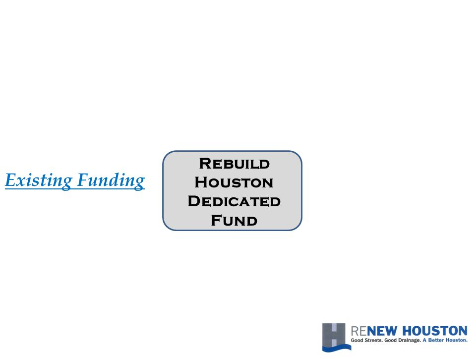 Existing Funding