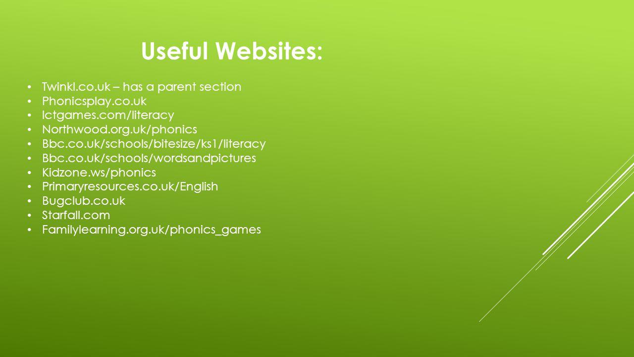 Useful Websites: Twinkl.co.uk – has a parent section Phonicsplay.co.uk Ictgames.com/literacy Northwood.org.uk/phonics Bbc.co.uk/schools/bitesize/ks1/literacy Bbc.co.uk/schools/wordsandpictures Kidzone.ws/phonics Primaryresources.co.uk/English Bugclub.co.uk Starfall.com Familylearning.org.uk/phonics_games