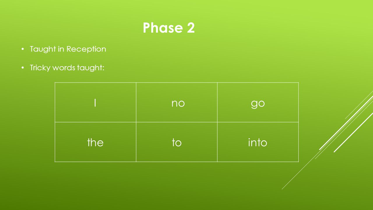Phase 2 Taught in Reception Tricky words taught: I nogo thetointo