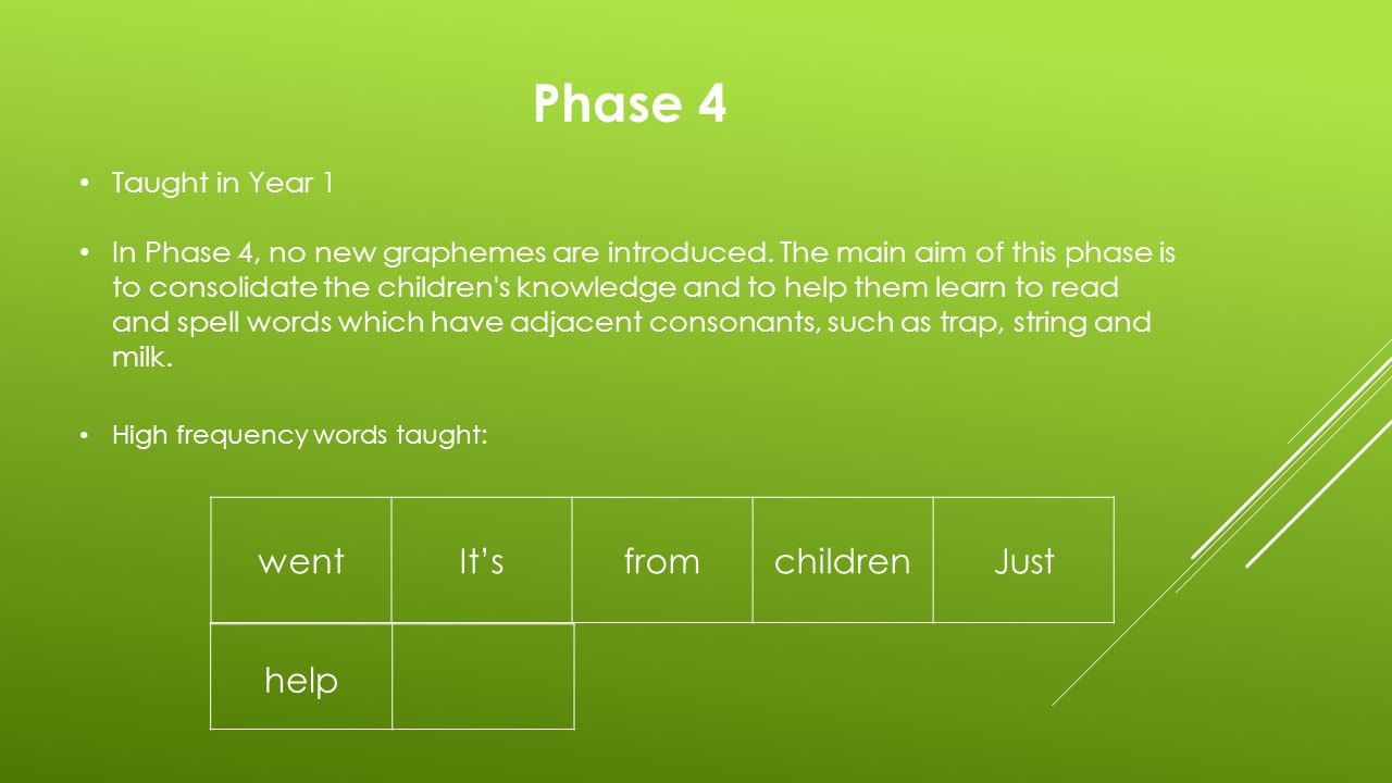Phase 4 Taught in Year 1 In Phase 4, no new graphemes are introduced.