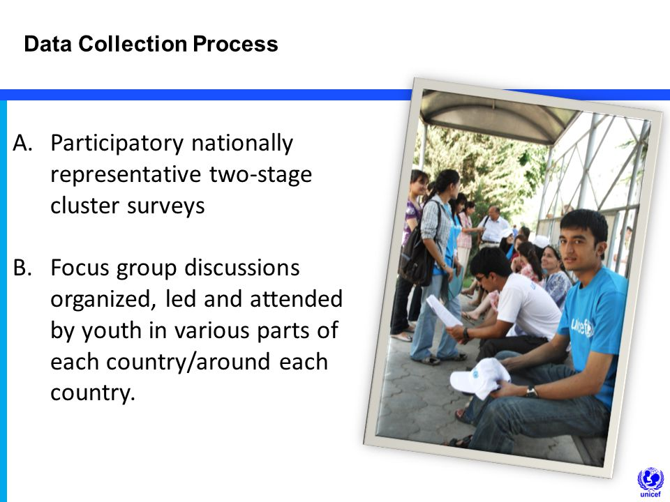 Data Collection Process A.Participatory nationally representative two-stage cluster surveys B.Focus group discussions organized, led and attended by youth in various parts of each country/around each country.